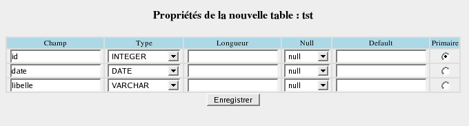 SQLiteManager_Table3.png